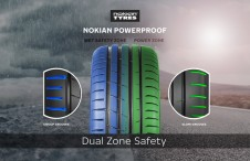 NOKIAN POWERPROOF DUAL ZONE SAFETY